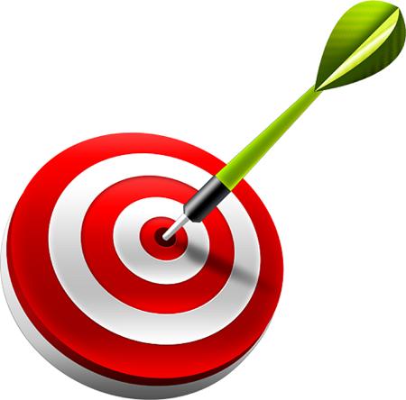 landing page optimization target